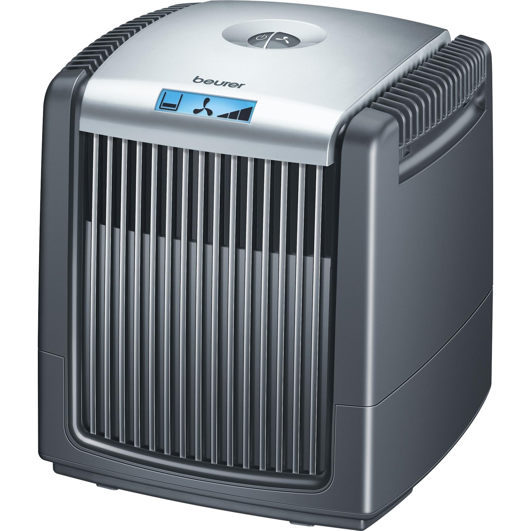 LW 110, Purificador de aire