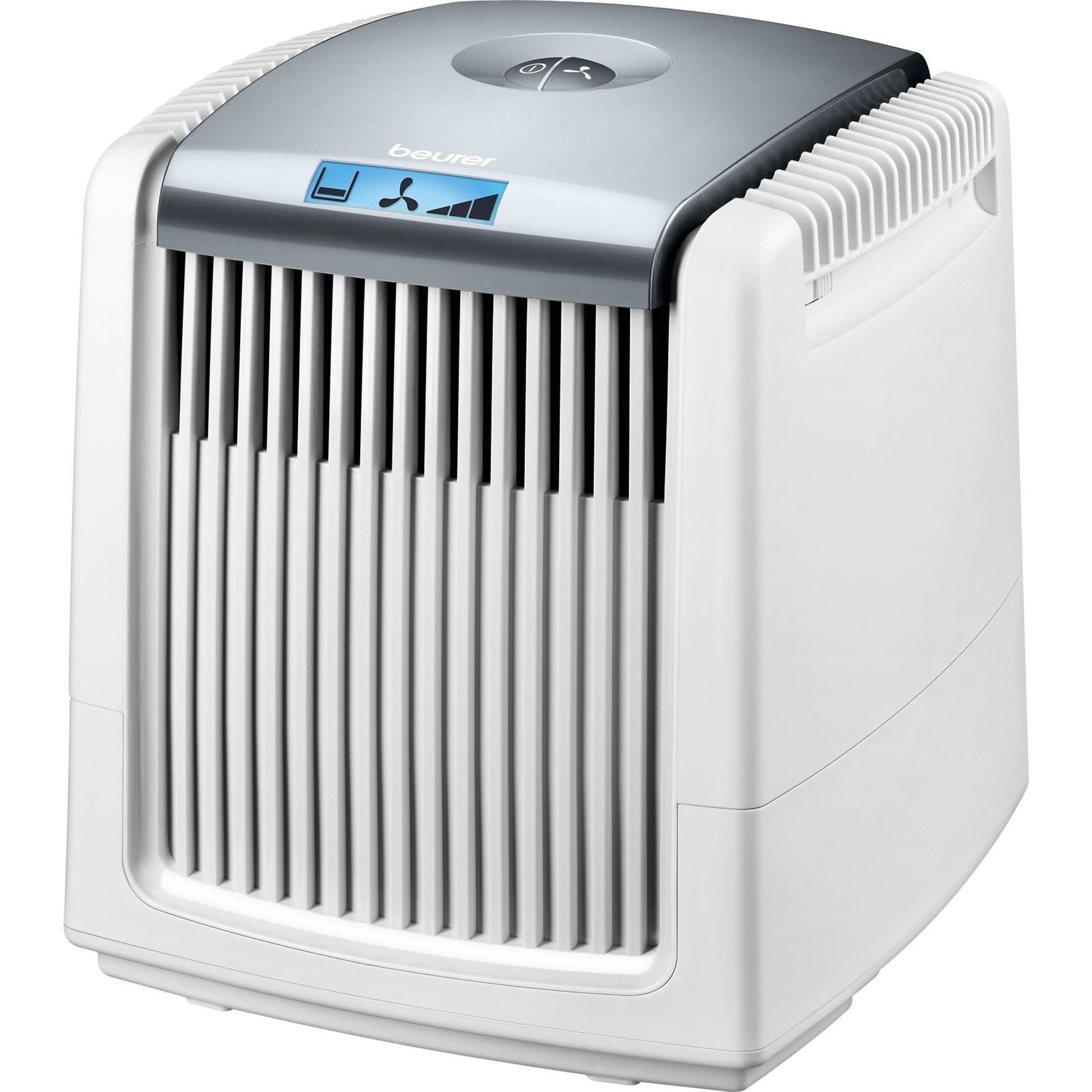 LW 220, Purificador de aire