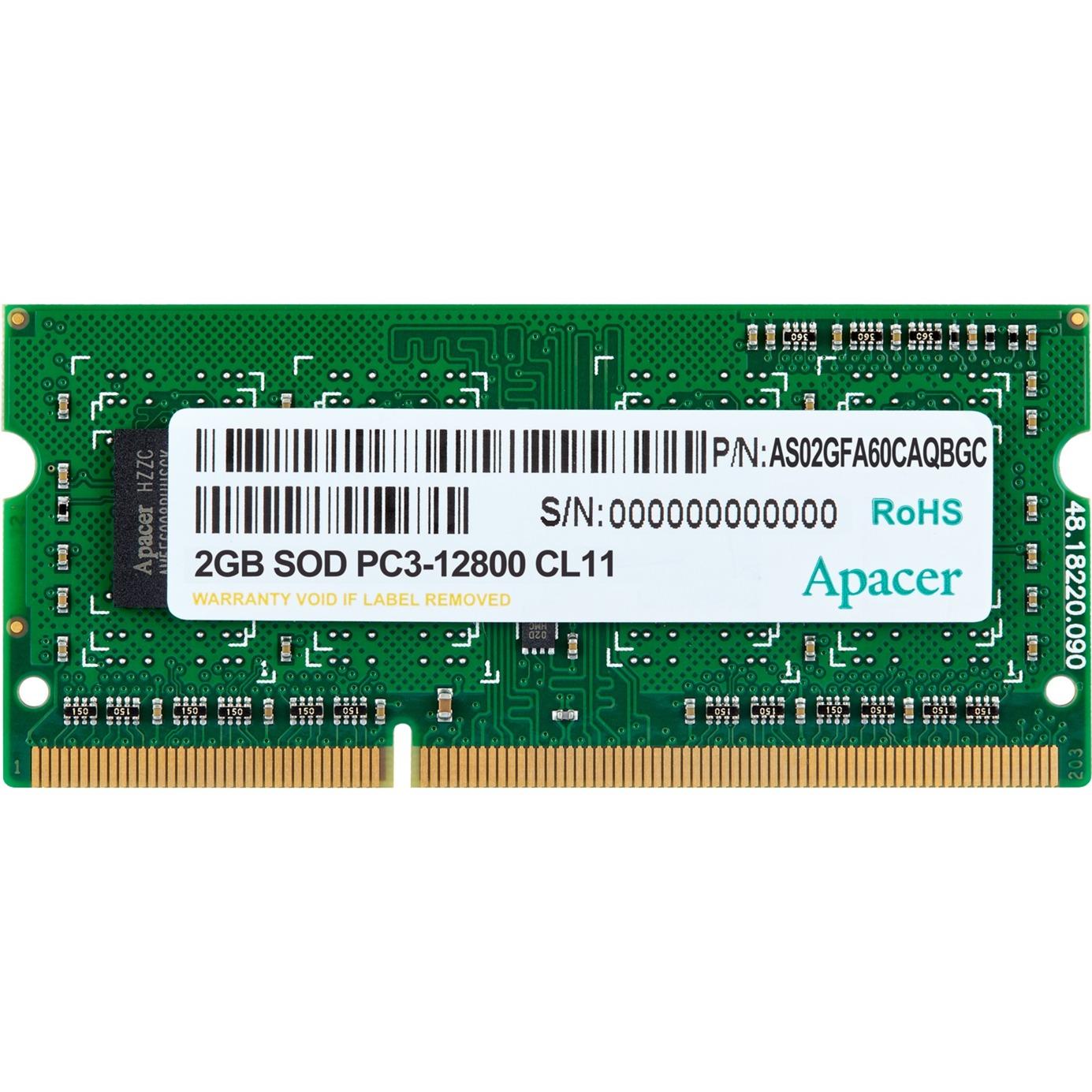 AS02GFA60CAQBGC, Memoria RAM