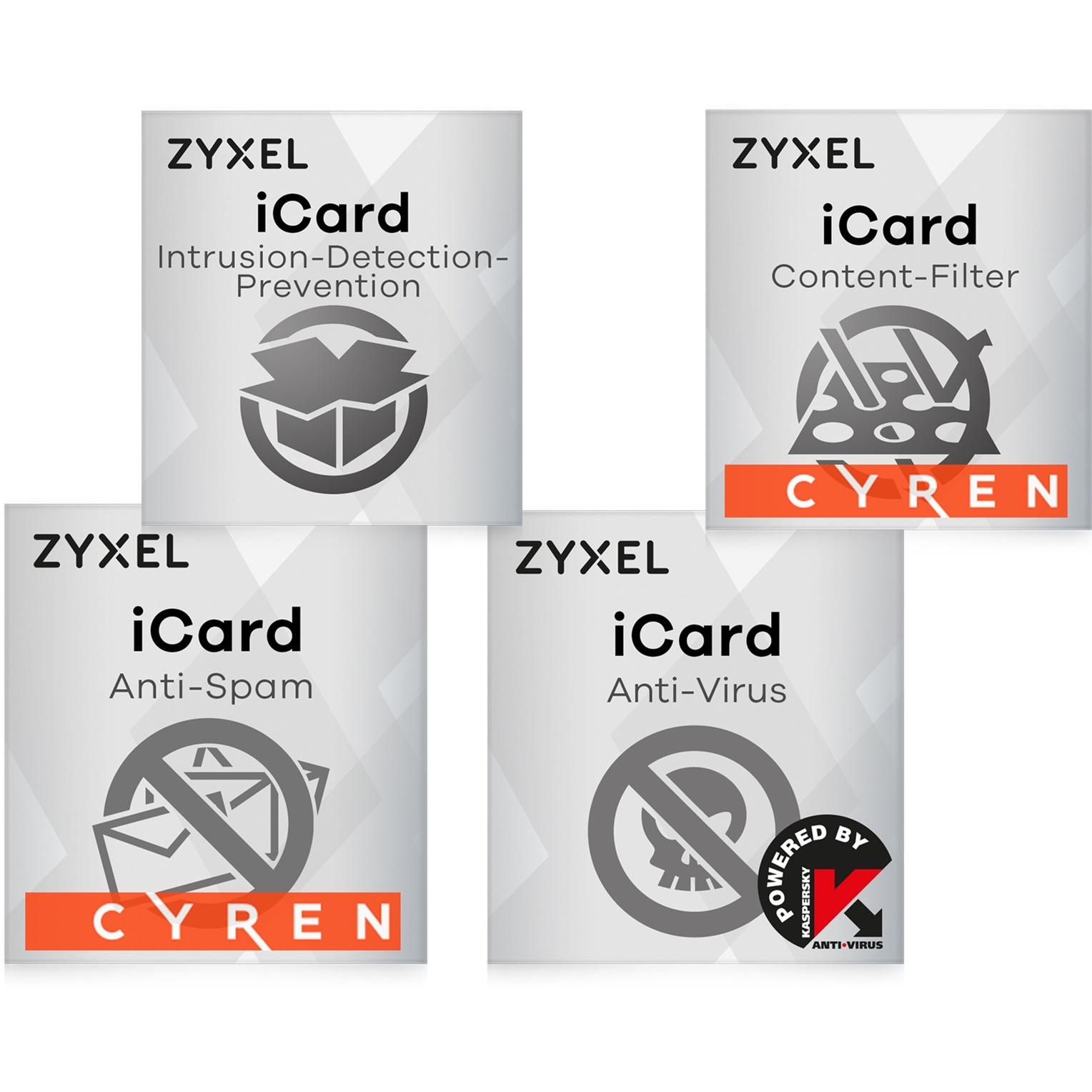 E-iCard 1Y Licencias y actualizaciones de software